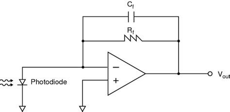 define photodiode photodiode resistance 28 images principles of oximetry trans impedance lifier circuit for