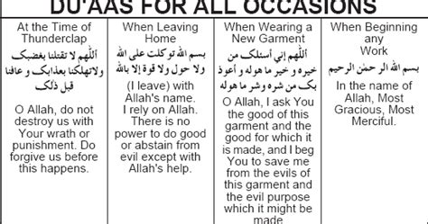 dawat  tabligh islah dua  arabic text  english meaning translation  thunderclap