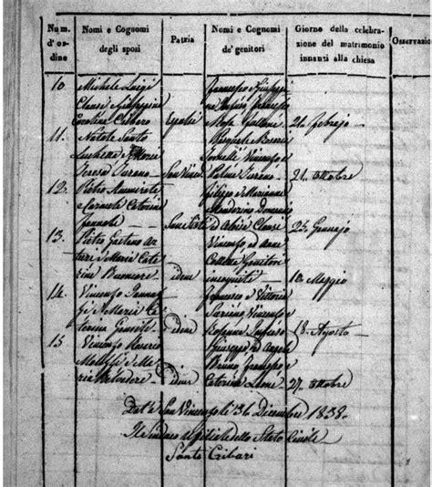 Louisiana Birth Records Index The Cosenza Exchange Vital Records Records Comune Di San Vincenzo La Costa