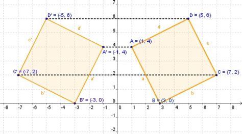imagenes de reflexion matematicas figuras isometricas las matematicas inteligentes