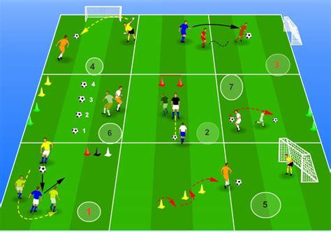 esercizi portiere calcio a 5 allenamento portiere calcio 28 images portieri attivit