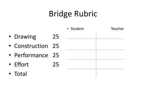 design brief bridge ppt bridge design brief powerpoint presentation id 5083819