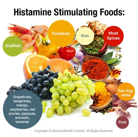 Detox Symtoms Or Histamine Response by Hit Histamine Intolerance With These Essential Tips R2h