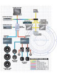 audio wiring diagram of 1997 mercedes c230 binatani