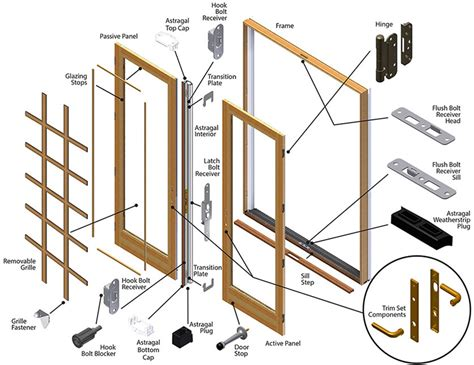 andersen frenchwood hinged patio door andersen frenchwood hinged patio door replacement parts