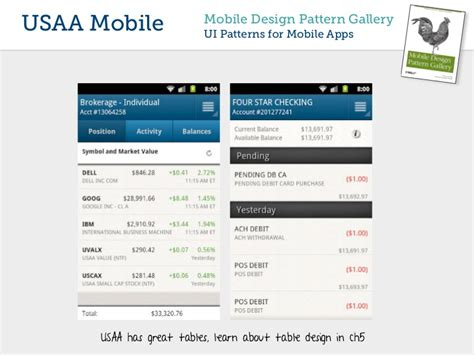 design app table the best android apps 2012 a designers collection