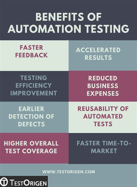 benefits of home automation benefits of automation testing testorigen