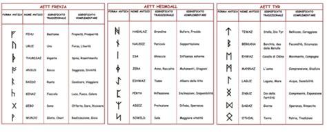 lettere rovesciate le rune le origine ed il loro significato antico centro