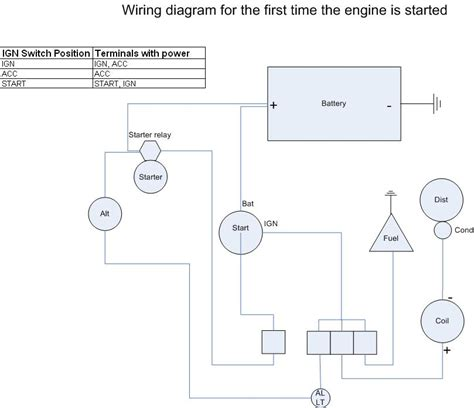 simple wiring harness diagram for trike get free image