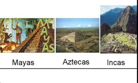 imagenes de los incas mayas y aztecas m 225 s informaci 243 n de los mayas incas y aztecas para ni 241 os