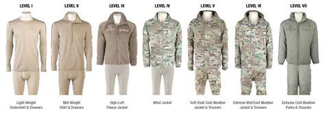 Cp Sweater Ads Navy система слоев формы сша