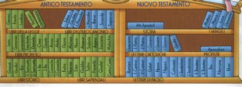 libri nuovo testamento www relincontro it il libro della bibbia