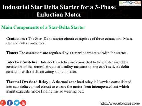 three modes of operation of induction motor modes of operation of induction motor 28 images 380v 415v 450v 460v 660v 0 55kw 200kw