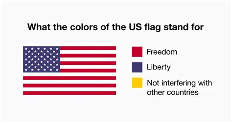 american flag color meanings hilarious meanings of flag colors of different countries