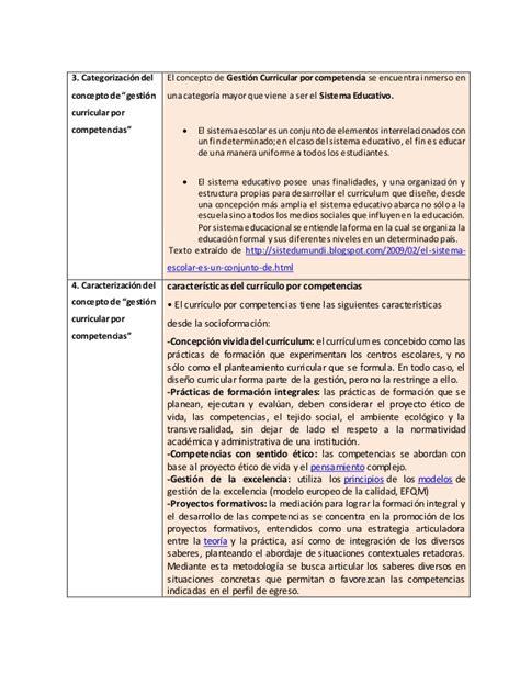 Diseño Curricular Por Competencias Sergio Tobon El Enfoque De Competencia En La Gesti 243 N Curricular