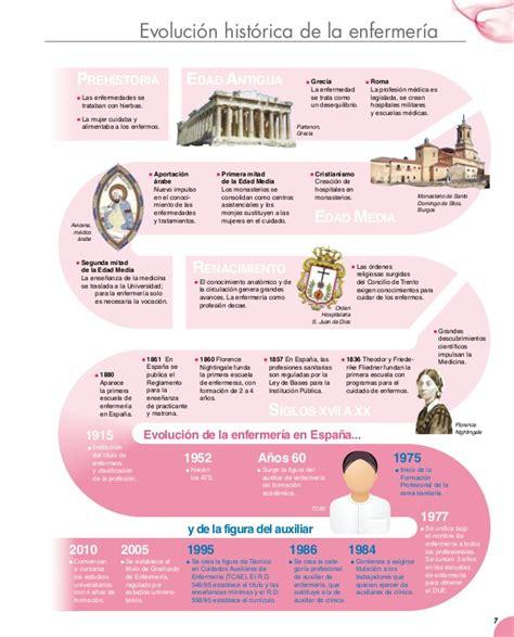 pdf enfermeria en linea del tiempo historia de mexico historia enfermer 237 a contemporanea