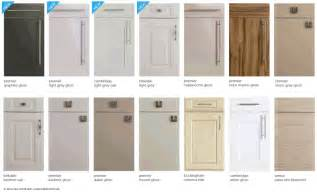 Can You Just Replace Kitchen Cabinet Doors Replacement Kitchen Cabinet Doors Swansea Home Improvements