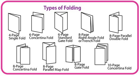 Types Of Paper Folds - meaning what is the etymology of quot gatefold quot