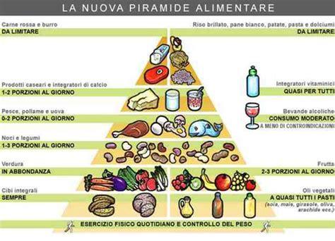 alimenti proteine 232 cambiata la piramide alimentare benessere leonardo it