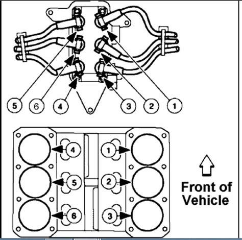 wiring diagram for 2004 mercury monterey wiring diagram