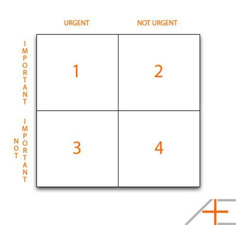 covey s time management quadrants asian efficiency