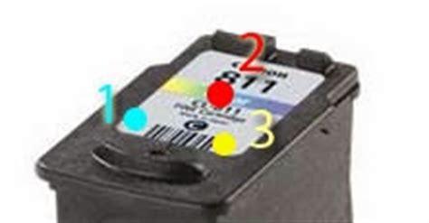 Tinta Printer Suntik Warna Hitam posisi tinta warna printer canon pixma ip 2770 teknisi