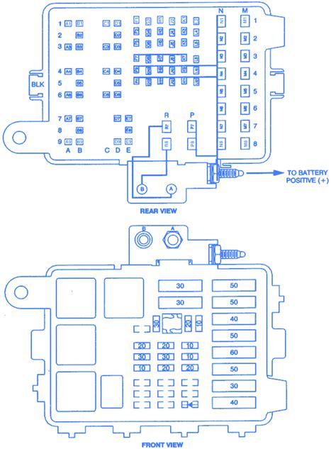 fuse box diagram    chevy   wiring diagram