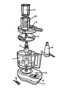 black and decker food processor parts black decker food processor parts model fp100004