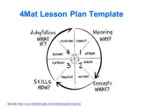 learning cycle lesson plan template unpacking standards planning lessons ppt
