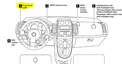 where is the fuse box in the 2013 nissan sentra review ebooks
