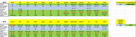 montos maximos de credito en vsm 2016 infonavit cambia tu cr 233 dito de vsm a pesos un caso real
