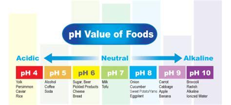 Air Alkali Holo Ph 8 alkaline water ionizer