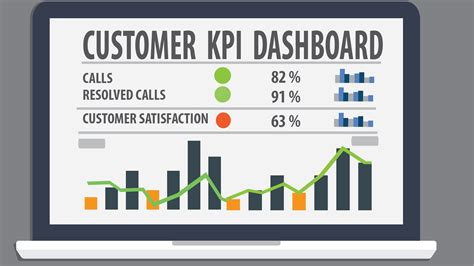 kpi template for customer service create excel customer kpi dashboard free excel dashboard