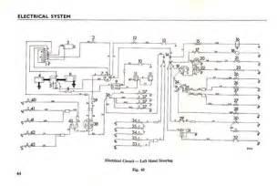 triumph tr3 wiring diagram triumph tr4 workshop manual pdf