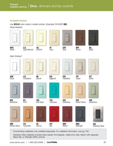 lutron colors dimmers light the store