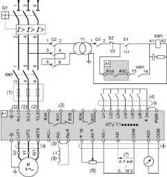 atv71hc16y ip20 altivar 71 south africa schneider electric ecatalogue