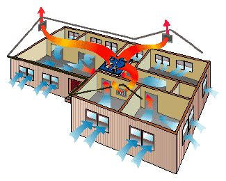 whole house fan cost whole house fans installation radiant barrier insulation