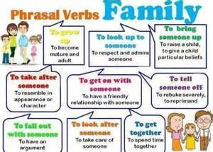 family phrasal verbs english verbs phrasal verbs