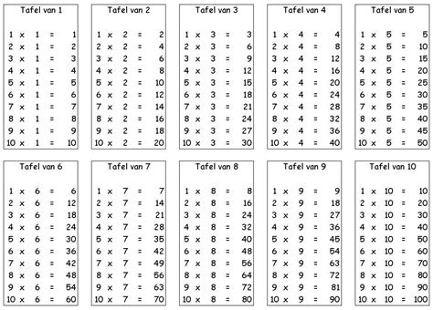 alle tafels van 1 tot 10 tafels oefenen groep 4