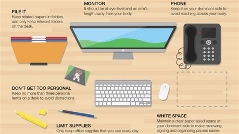 how to organize a work desk here s how your desk should be organized