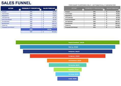 retail sales plan template free sales plan templates smartsheet sales funnel template