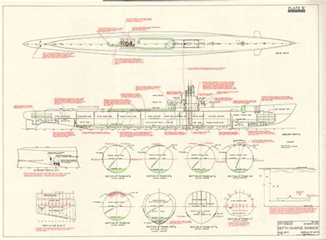 title 18 section 921 submarine report vol 1 war damage report no 58