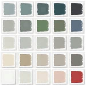 Country Kitchen Paint Color Ideas Magnolia Market Paint