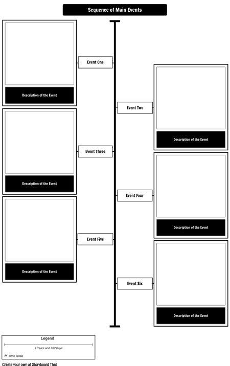 Timeline Templates for Sequencing Events | Timeline Maker