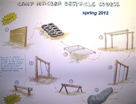 backyard obstacle course ideas 25 best ideas about backyard obstacle course on pinterest obstacle course kids