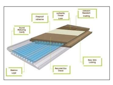 100 waterproof laminate floorboards from aquastep nydree
