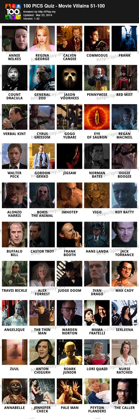 Film Villains Quiz | 100 pics quiz movie villains answers iplay my page 2