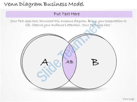 venn diagram model 1814 business ppt diagram venn diagram business model powerpoint template