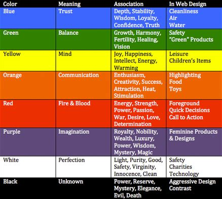 trek shirt color meaning the elements of design presentlearning