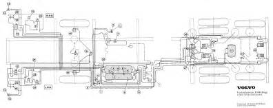 Air Brake System Diagram Volvo Service Bulletin 5 56 51